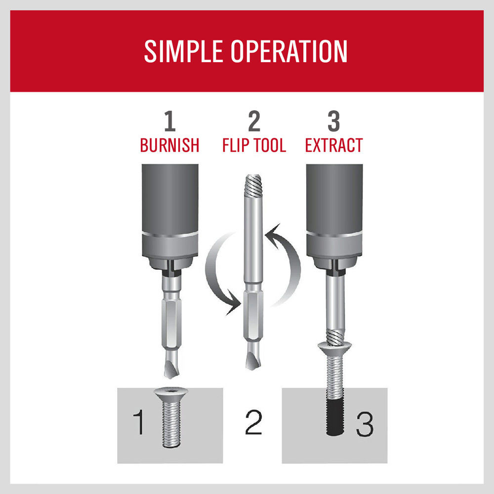 Damaged Kitchen Appliances For Sale: 4PC Damaged Screw Extractor Easy Out Broken Drill Bit