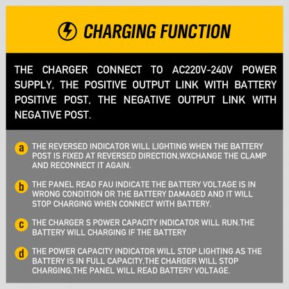 12V Battery Charger 4 Amp Digital Automatic Car 4WD Caravan Boat